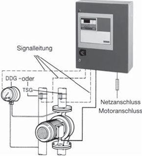 CC-HVAC
